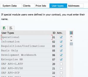 USMM active user types