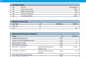 USMM run log results