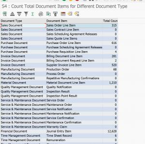 Digital access check tool result