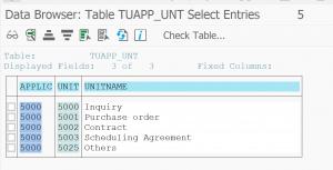 TUAPP_UNT